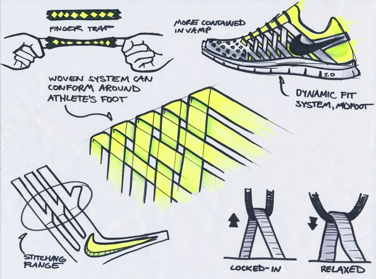 Nike's latest multi-sport training shoe – the Nike Free Trainer 5.0 – has a distinctive design that can be used in the gym, field, track or street.