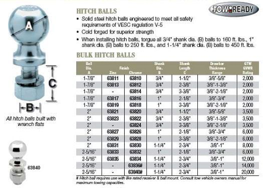 Hitch Balls in many different sizes and weights Camping