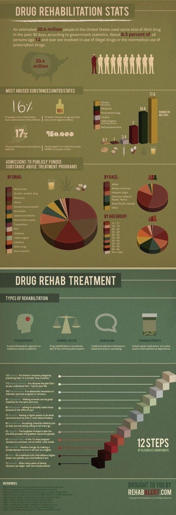 alcohol rehab experience