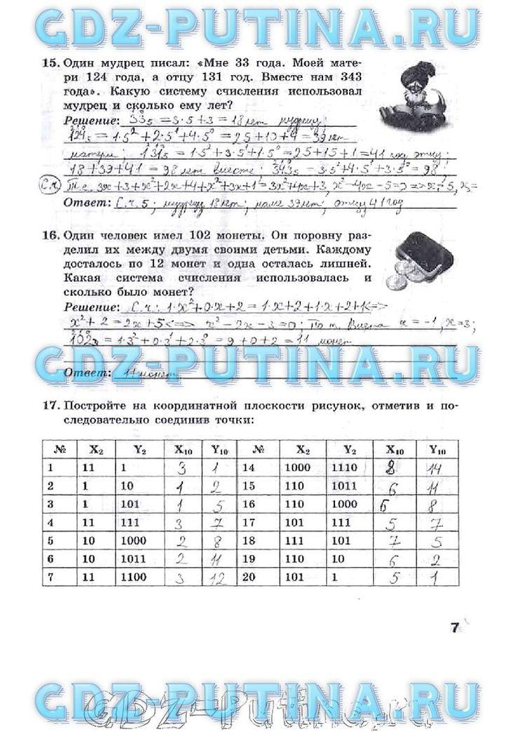 Решебник по русскому языку 7 класс быкова давидюк стативка гдз