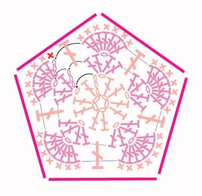 Pinning this pattern because I kept accidentally doing this instead of an African flower square so ...