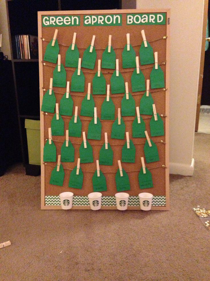 My green apron board for Starbucks