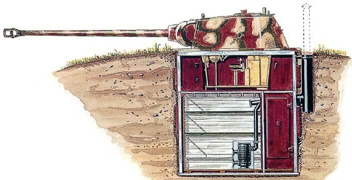 Traverse is by hand only and no power is supplied. Access to the turret is either by access doors in the turret itself or from underneath the armoured box by means of a steel ladder communicating with a deep dugout. It is obvious that the crews live in the turret and dugout permanently, as electric light is supplied and there are other signs of continuing operation.