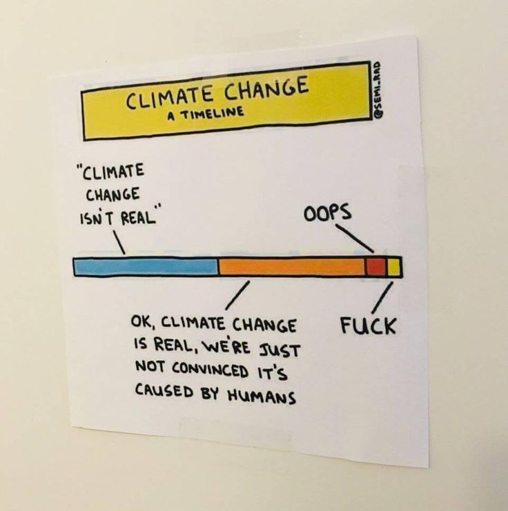 A handy guide to understanding climate change