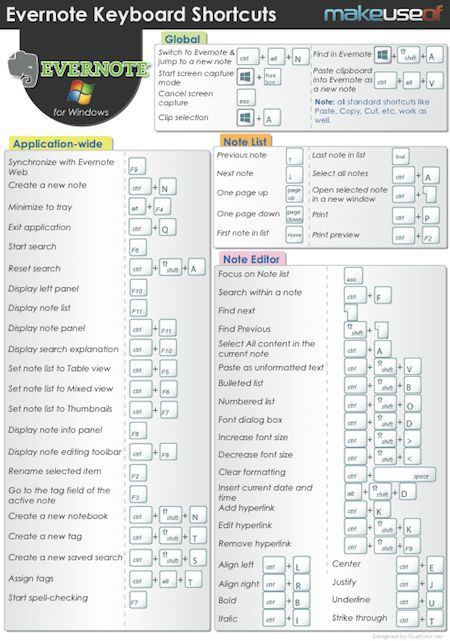 Evernote Shortcuts for Windows | http://www.makeuseof.com/tag/evernote-shortcuts-windows/