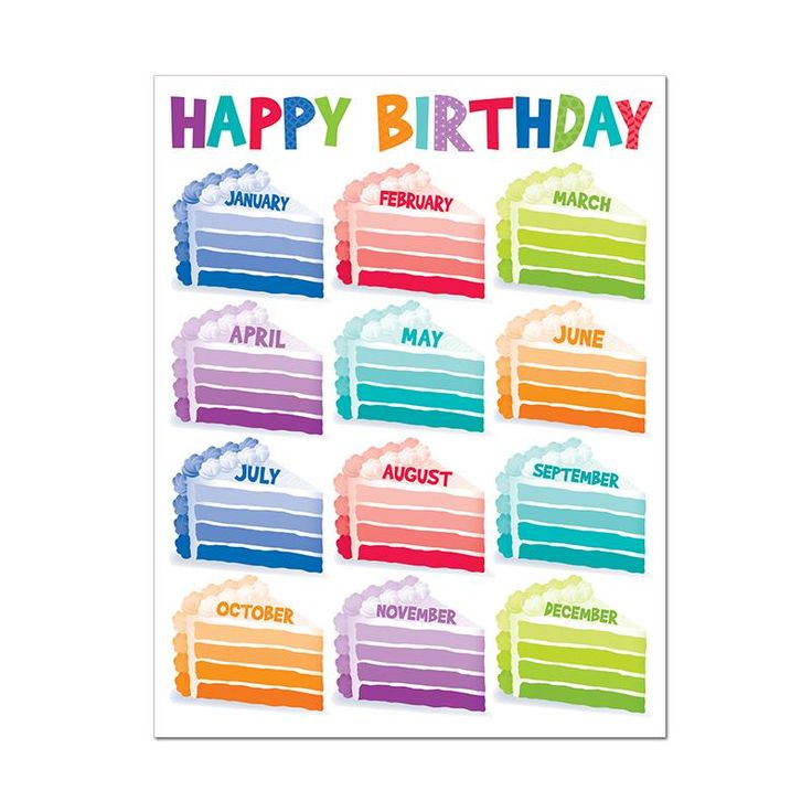 Best 25+ Happy Birthday Posters Ideas Only On Pinterest