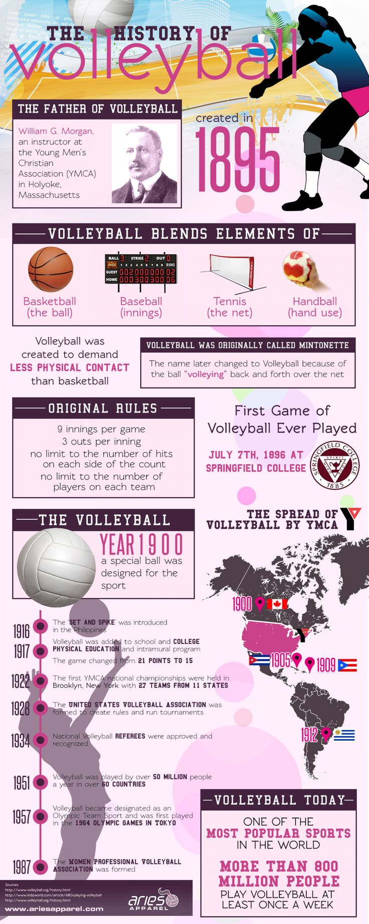 The #History & Evolution of #Volleyball  #Infographic