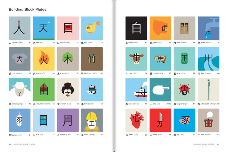 Chineasy Cards - Apps on Google Play