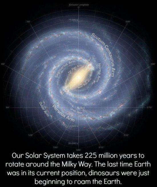 solar system 1890s - photo #44