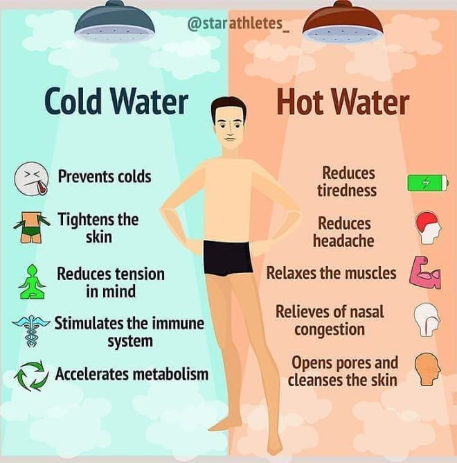 Cold Showers Vs Hot Showers Fitnessvsgym Health Facts Health Tips Health And Nutrition