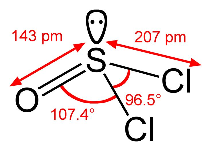 Global Thionyl Chloride Market Research Report 2018