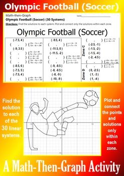 Olympic Football (Soccer) - 30 Linear Systems & Coordinate