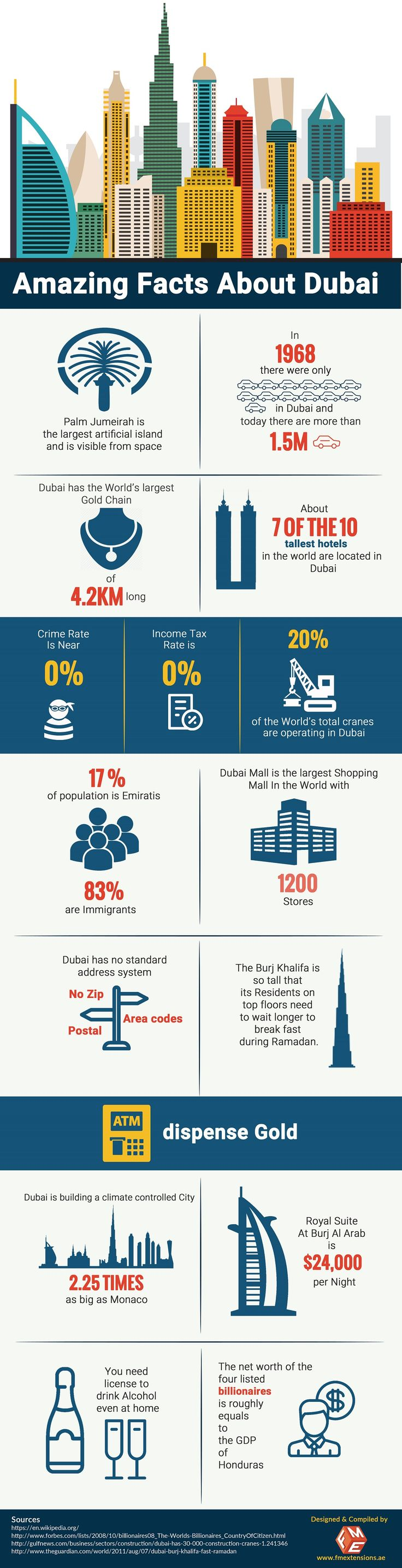 16 Amazing Facts About Dubai #Infographic #Dubai #Facts