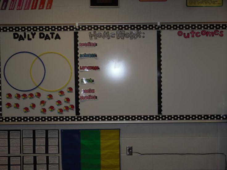 Groovin' Into Third Grade: Classroom Setup!Classroom Math, Third Grade Classrooms, 1 024 768 Pixel, Classroom Setup, Classroom Management, Classroom Ideas, Classroom Organic, 3Rd Grade, 006 Jpg 1 024 768