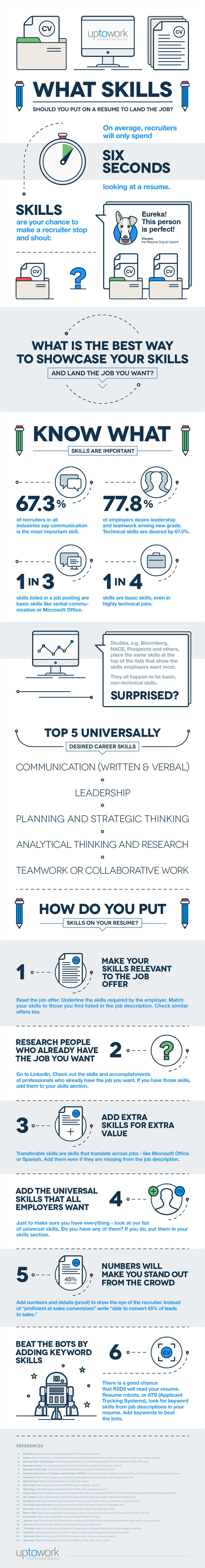 125 best Resume Tips images on Pinterest | Resume tips, Gym and Hr ...