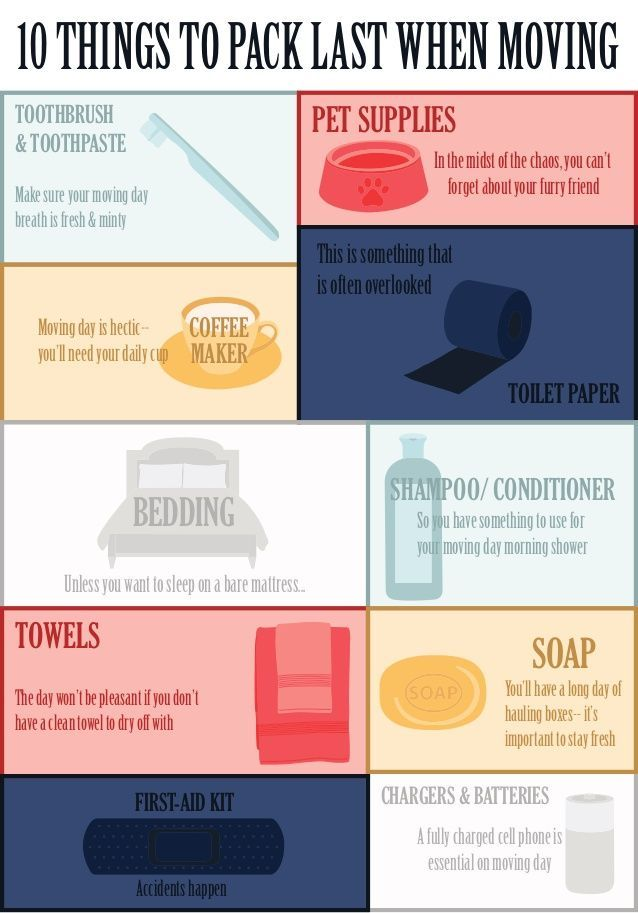 25 best ideas about moving checklist printable on pinterest free move moving cleaning. Black Bedroom Furniture Sets. Home Design Ideas