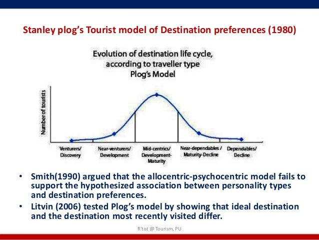 5 a s of tourism Tourism definition, the activity or practice of touring, especially for pleasure see more.