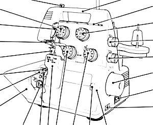 Bernina Bernette 334DS 334S serger sewing machine manual