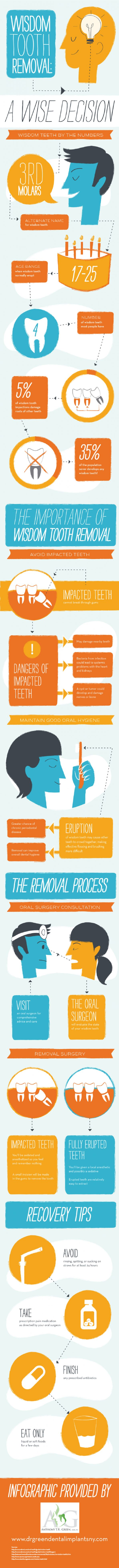 Wisdom Tooth Removal: A Wise Move Infographic #dentaltips Giggles  Grins Pediatric Dentistry   #Southlake   #TX   www.gigglesandgrins.org