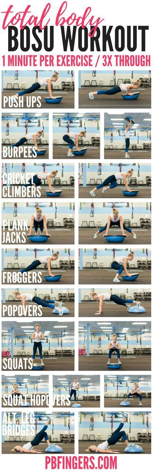 The Best Six Pack Abs Workout Routine That Will Get You Result Fast