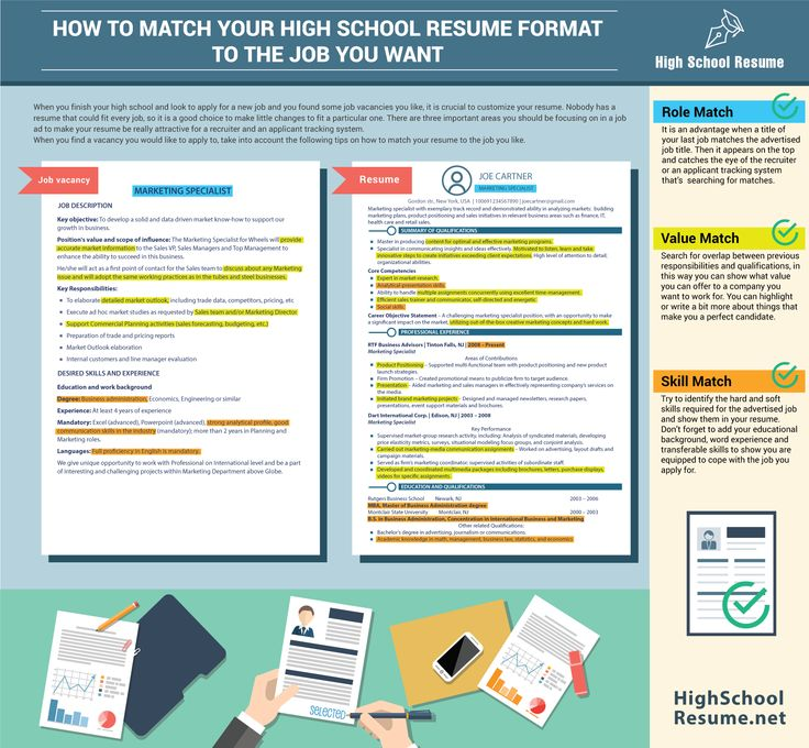 How to Match Your High School Resume Format to the Job You Want - high school resume for jobs