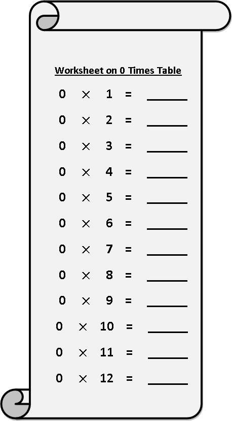 worksheet on 0 times table school multiplication multiplication