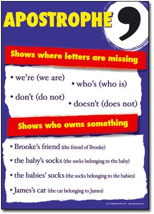 Introducing Punctuation Classroom Posters. Apostrophe shows where letters are missing.