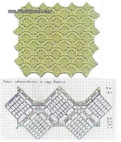 Beautiful crochet sampler stitch!