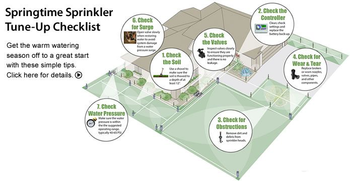 32 best yard sprinklers images on pinterest irrigation for Basic garden maintenance