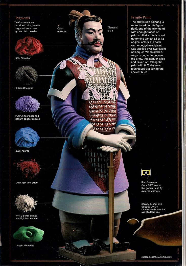 The Terra Cotta Warriors of Xi'an in color.