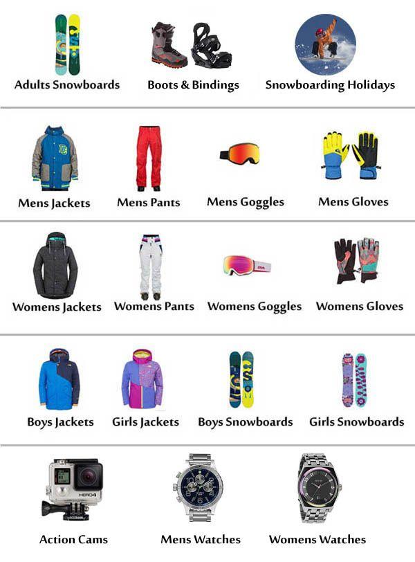 Snowboard Equipment Online, Exercises for Snowboarding