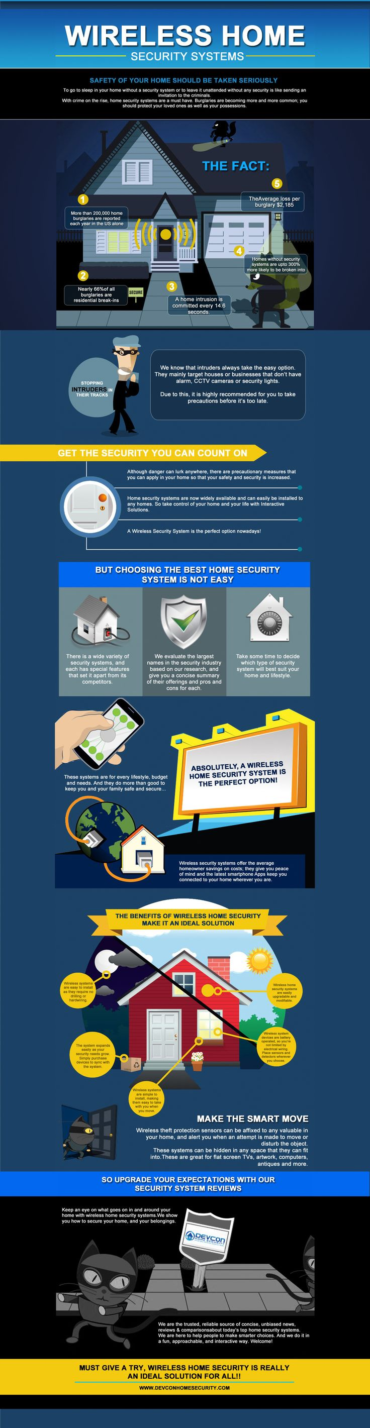 Basic Guide to Wireless Home Security Systems