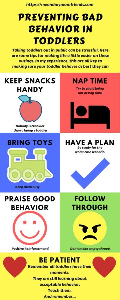 Preventing Bad Behavior in Toddlers | Toddler behavior ...