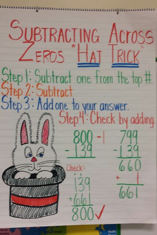 Subtracting Across Zeros | Math Anchor Charts | Pinterest | The old ...