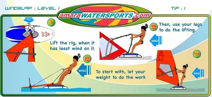 Learn to Windsurf in Thailand - Tip 1 - Picking up Pace