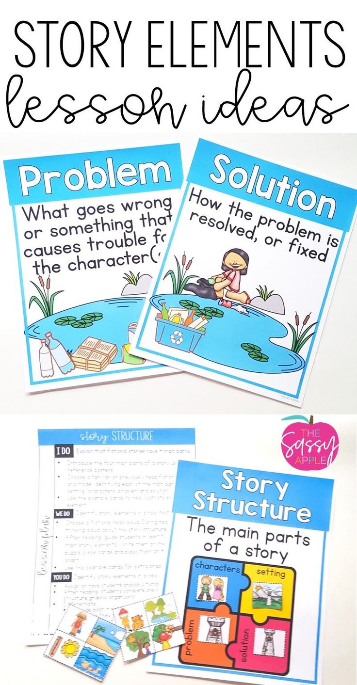 Story Structure & Elements Graphic Organizers, Anchor