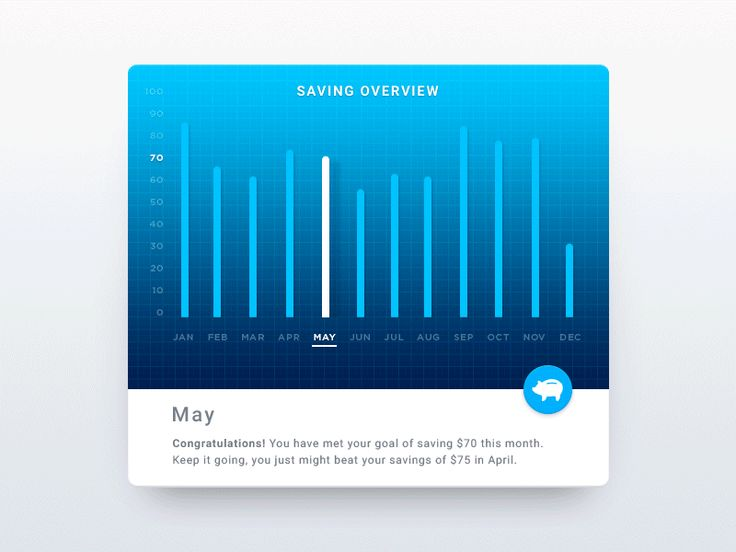 Material Design data visualization concepts, that are not only focused on interactive charts and graphs, but also shows how to make them more engaging.