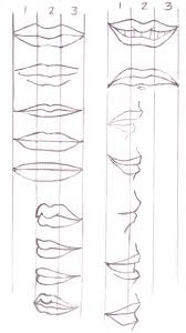 Good reference on how to draw lips