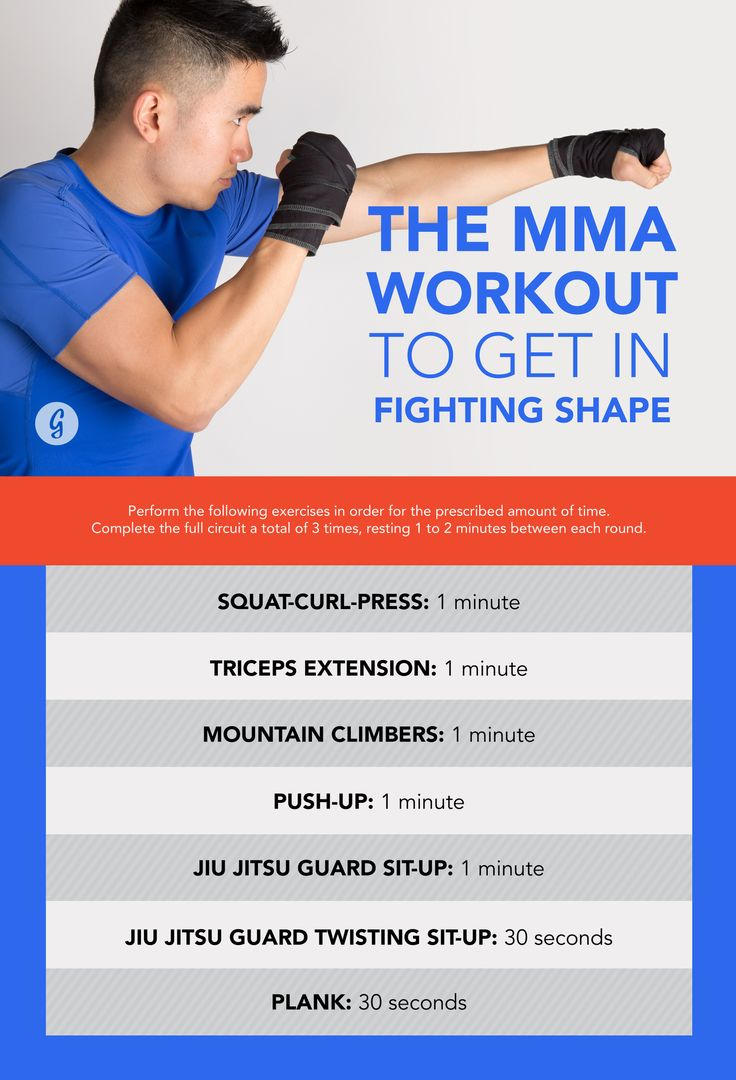 The Total-Body Mixed Martial Arts Workout Anyone Can Do #MMA #workout