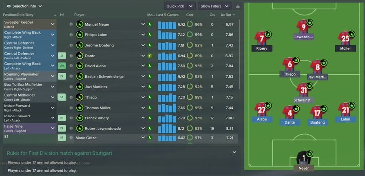 TinyBigGamer: Football Manager 2015 Antevisão