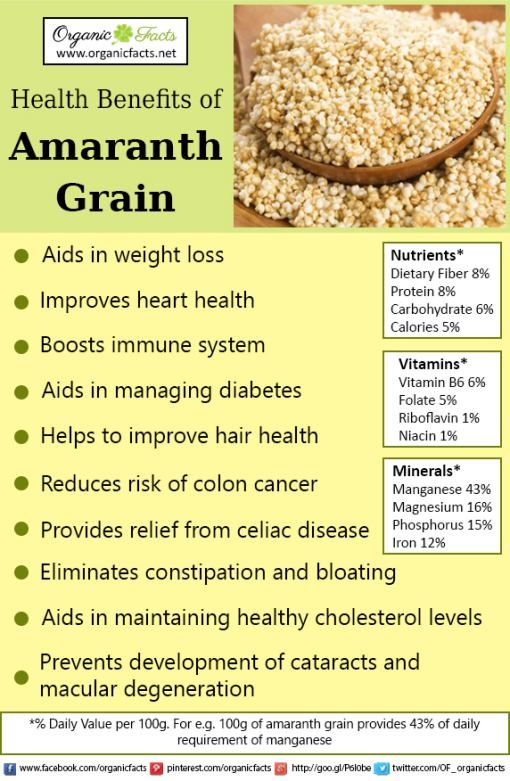 Some of the most important health benefits of amaranth grain include its ability to spur growth and development, protect your heart, boost the immune system, strengthen your bones, increase circulation, optimize digestion, lowers appetite, and keeps hair looking young.