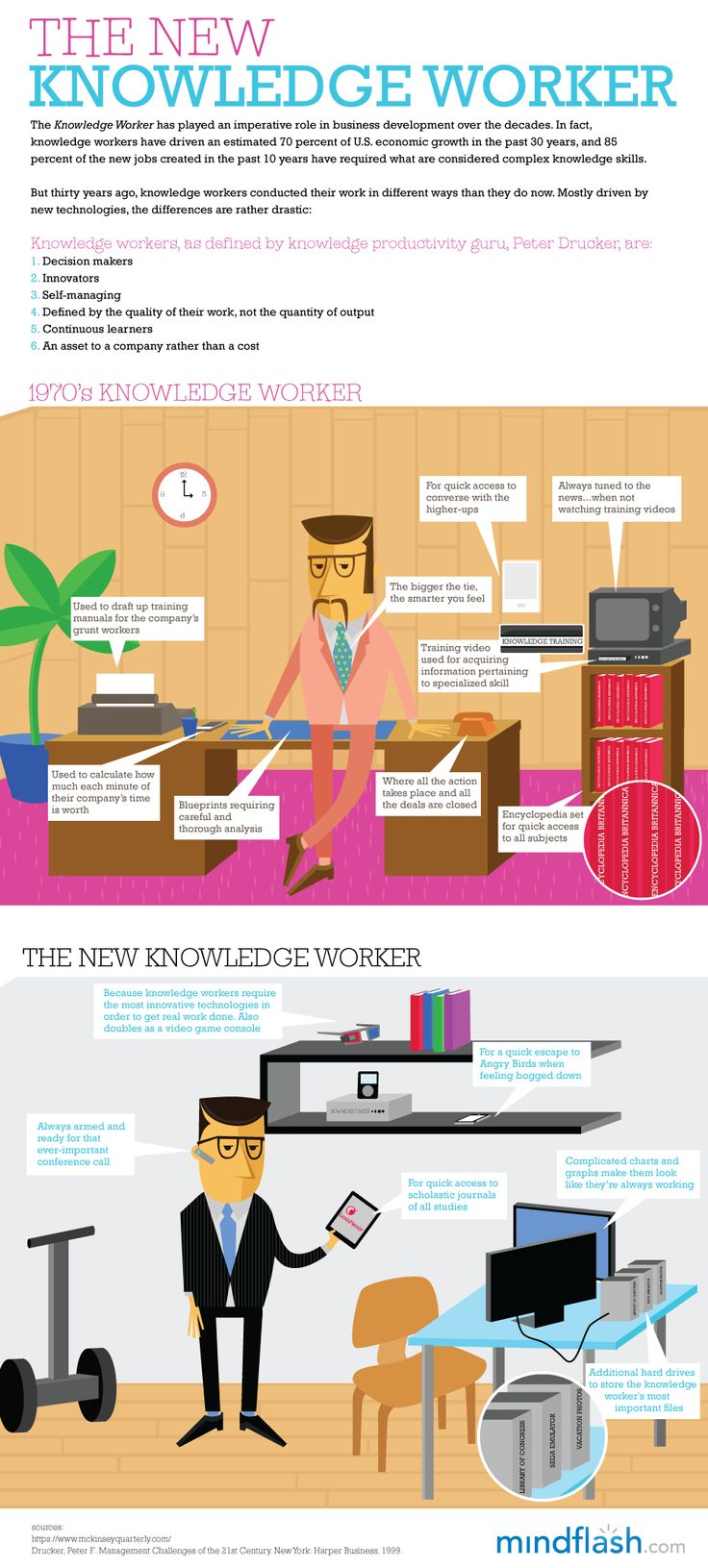 The New Knowledge Worker