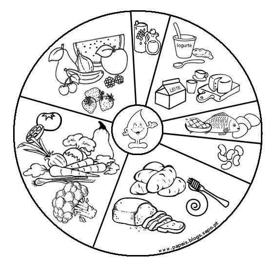 alimentação saudavel colorir - Pesquisa Google