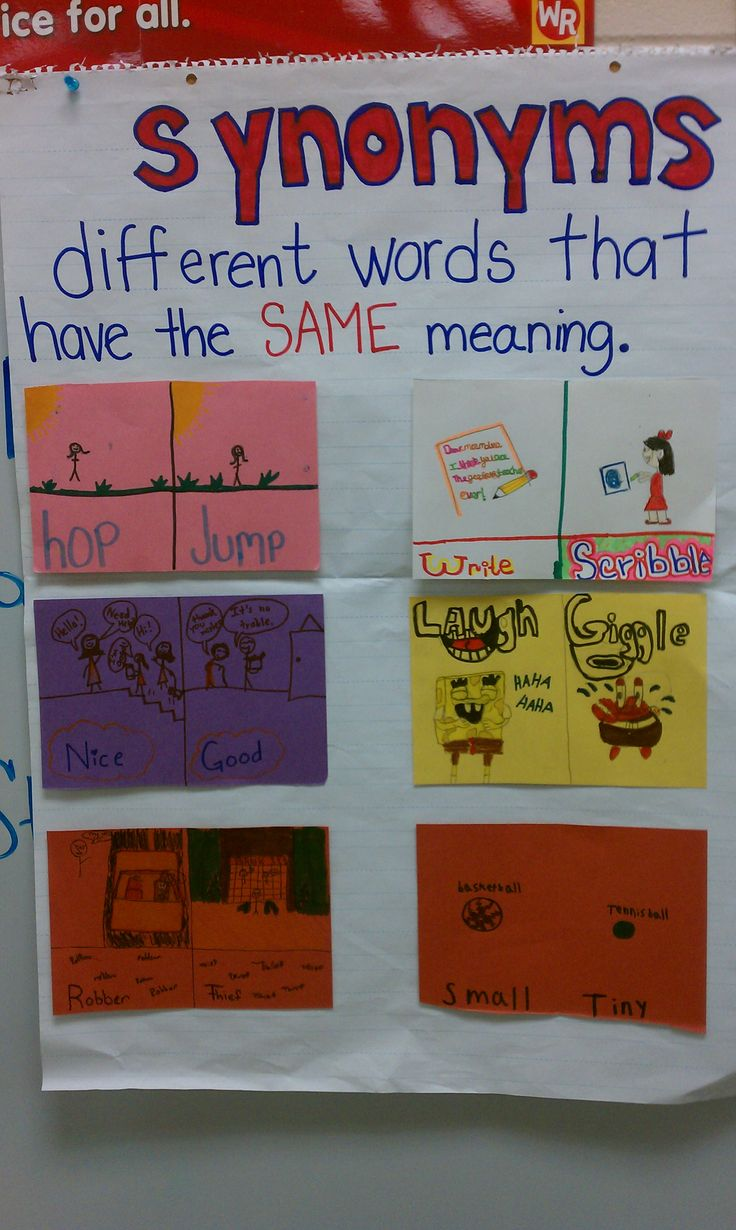 Worksheet Synonym Of Helping 1000 ideas about synonym activities on pinterest synonyms and anchor chart dead pin let kids draw write examples love it