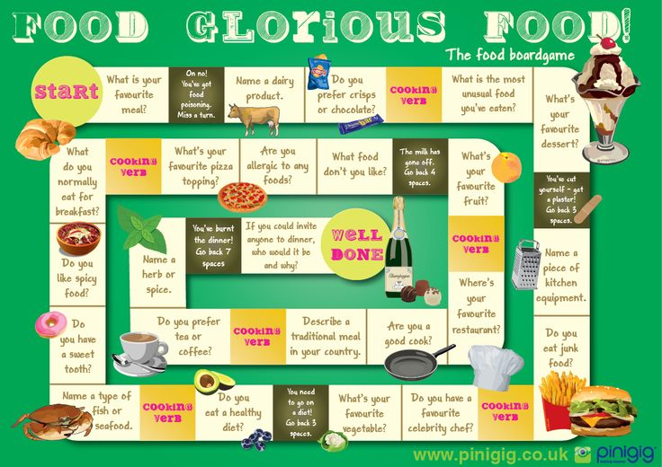 Food, Glorious Food! The food board game for ESL