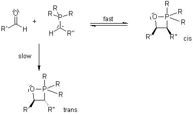Wittig Reaction: Advanced Organic Lab Reaction
