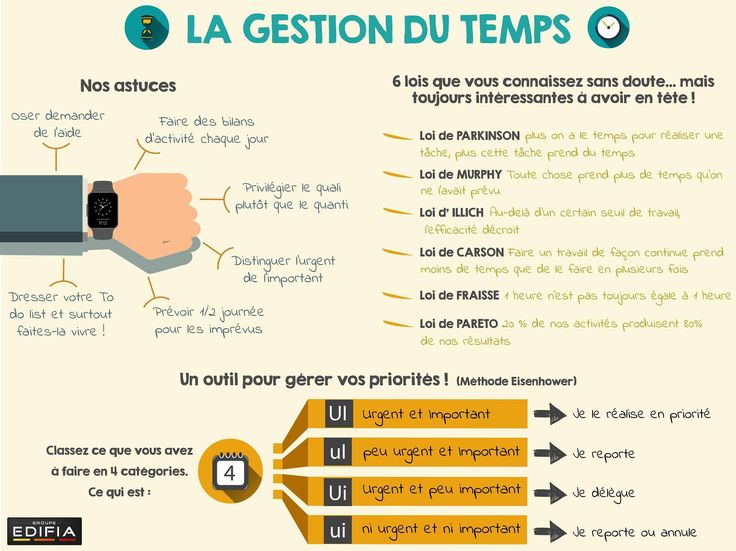 Quelques règles sur le #gestion du #temps (#Time_Management) à appliquer par les #professionnels et les #étudiants. http://www.cvlogy.com/design-cv/?utm_content=buffer1d363&utm_medium=social&utm_source=pinterest.com&utm_campaign=buffer