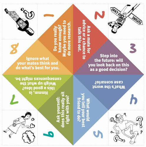 effects of peer pressure on decision Conclusion the effect of peer pressure on decision making is well established from both academic and practical scenarios peer pressure affects teens and other groups in the society peer.