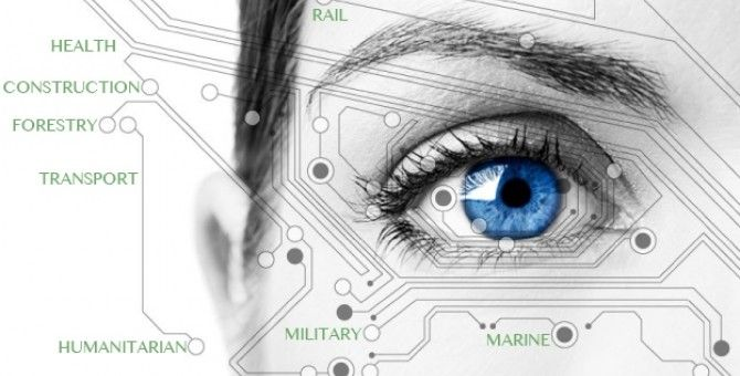 Effective Web Technologies for Business Success