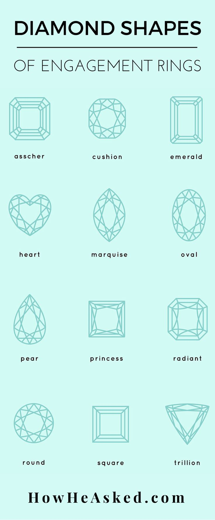 Diamond shapes for engagement rings!